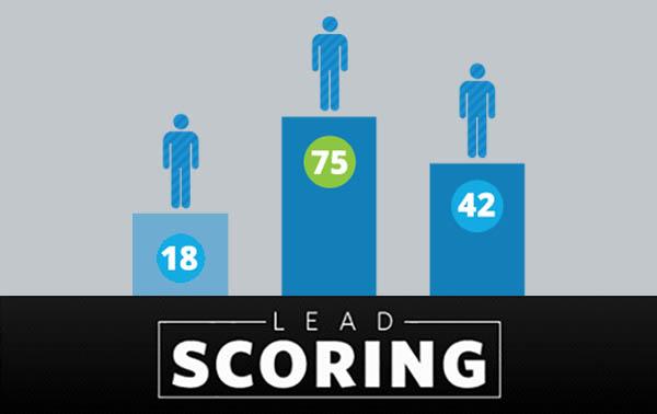 Estrategia de Lead Scoring